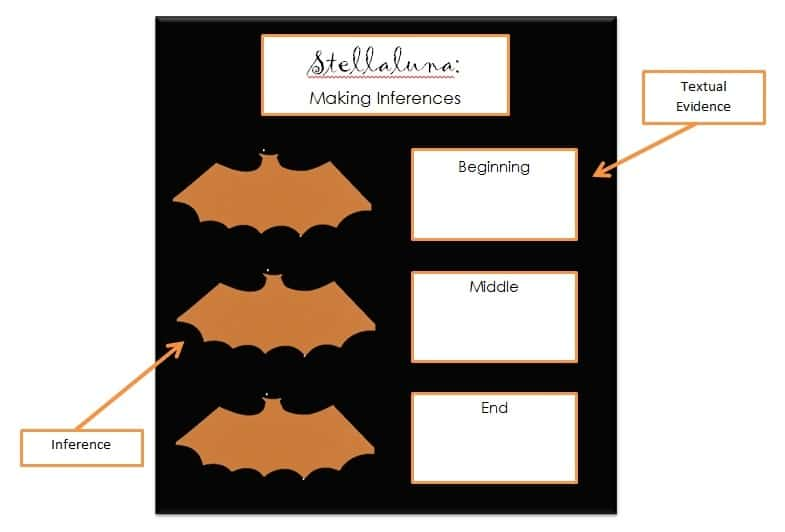 Stellaluna Template for Inferences