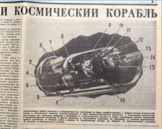 LaikaNewspaperRussian